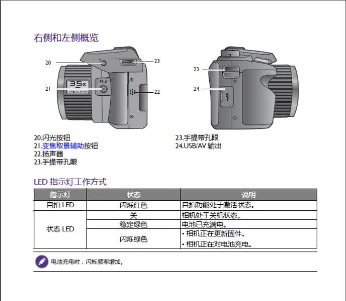 BENQ GH680F数码相机说明书