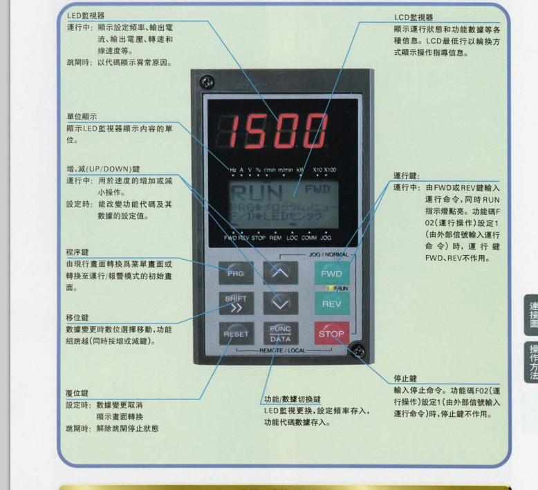 富士FRN3.7VG7S-2变频器说明书