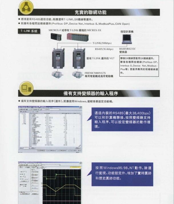 富士FRN75VG7S-4变频器说明书