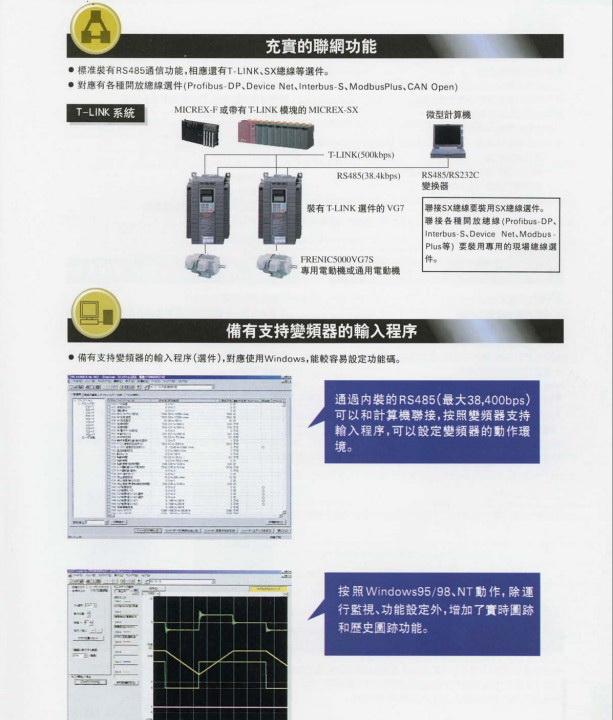 富士FRN220VG7S-4变频器说明书