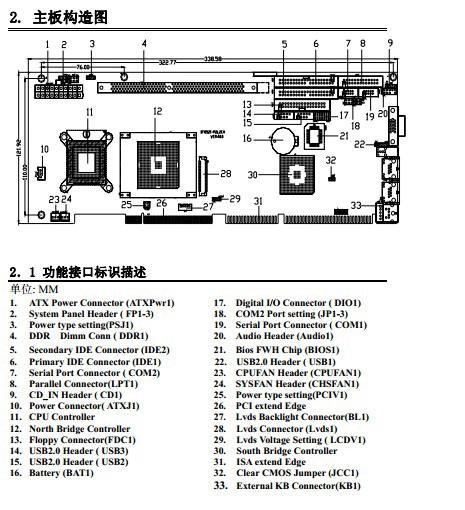 BF8521-P2L2EA工业级全长CPU卡用户手册