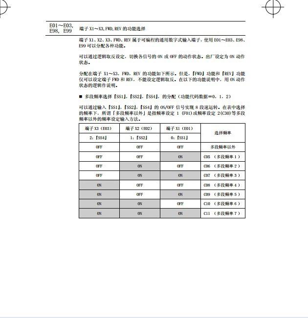 富士FRN0.1C1S-2J21变频器说明书