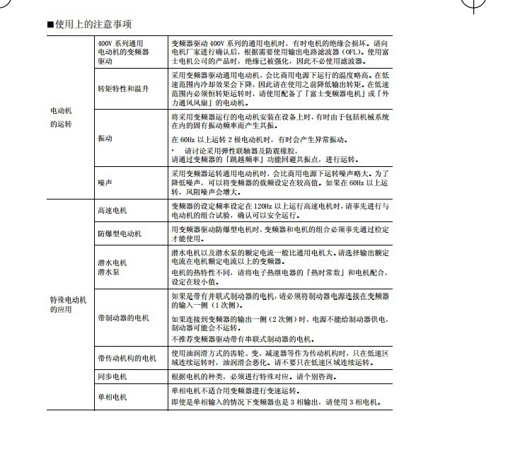 富士FRN0.2C1S-2J21变频器说明书