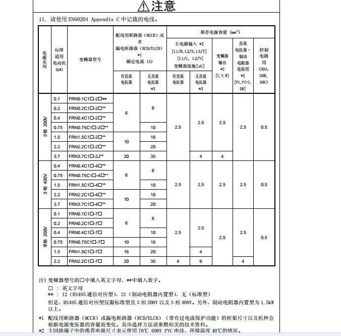 富士FRN0.75C1S-2J21变频器说明书