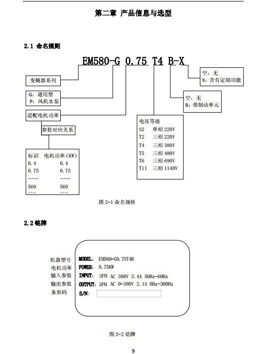 欧华EM580-G2.2S2B高性能矢量变频器使用手册