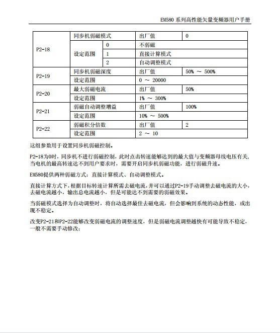欧华EM580-G0.4S2B高性能矢量变频器使用手册