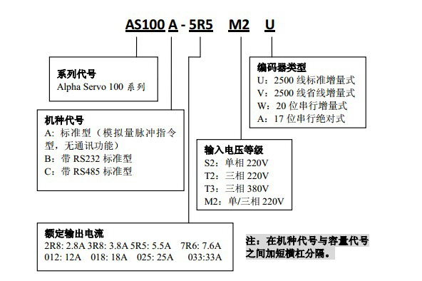 阿尔法AS100A-016T3U伺服驱动器用户手册