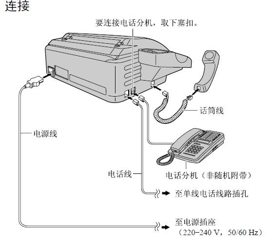 松下传真机KX-FT78CN型使用说明书