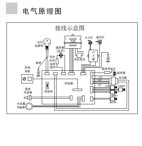 海尔热水器JSG16/20-RB1(Y/T/R)型使用说明书