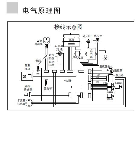 海尔热水器JSG16/20-BW3(Y/T/R)型使用说明书