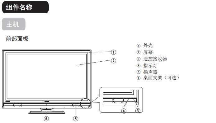 日立等离子彩色电视机P42E101CB型使用说明书
