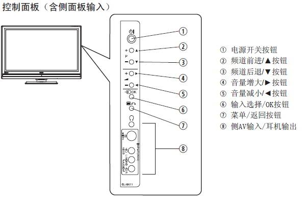 日立液晶电视显示器UT37-MX28CB/CW型使用说明书