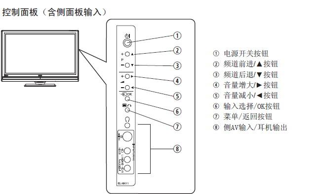 日立液晶彩色电视机ut37-mx08cb/cw型使用说明书