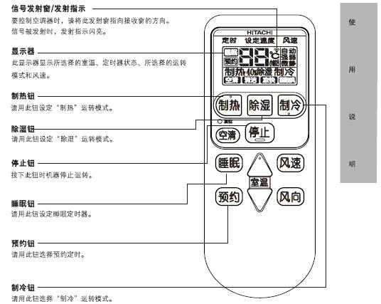 日立空调KFR-53LW/BPpB型使用说明书