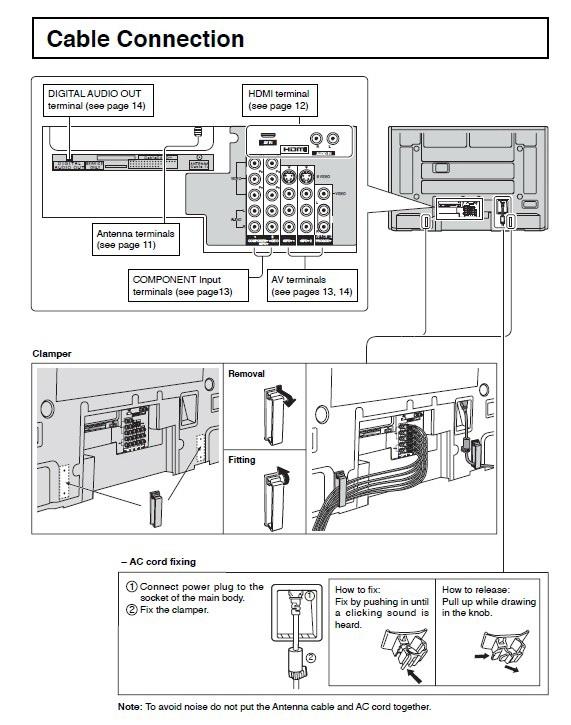 松下TH-42PX50U等离子彩电使用手册