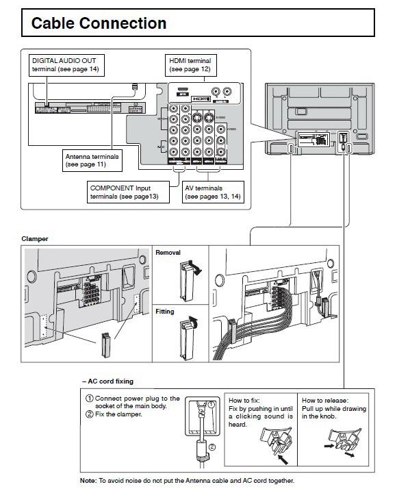 松下TH-37PX50U等离子彩电使用手册