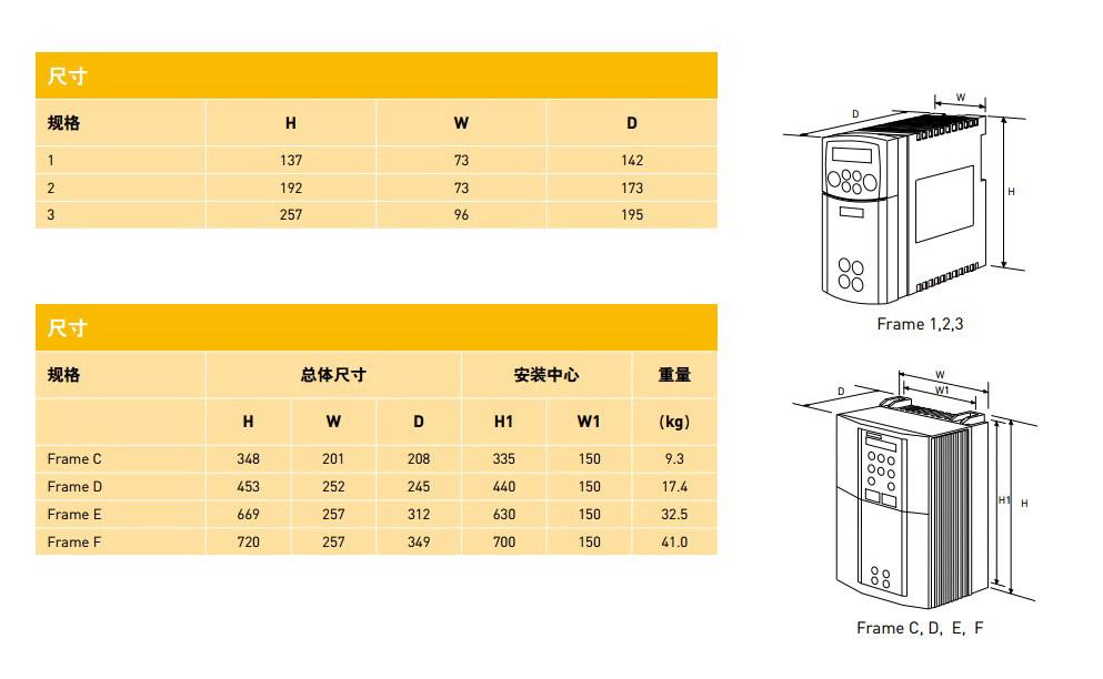 派克650-43155020-BF1P00-A2变频器使用手册