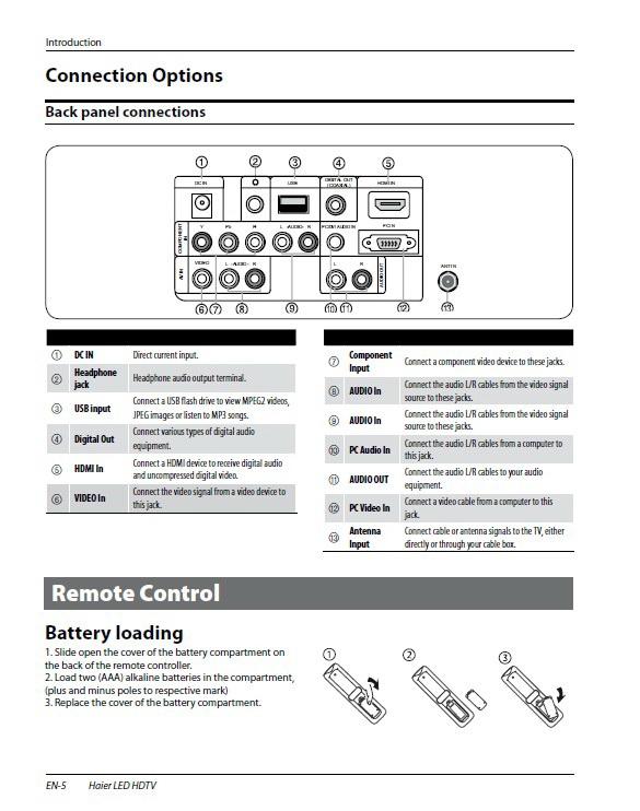 海尔HL22XSLW2液晶彩电使用手册