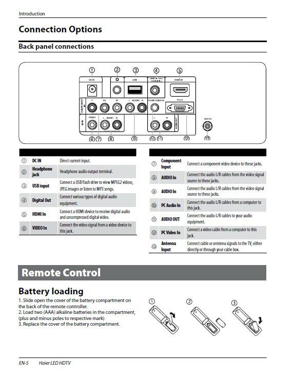 海尔HL19SL2液晶彩电使用手册