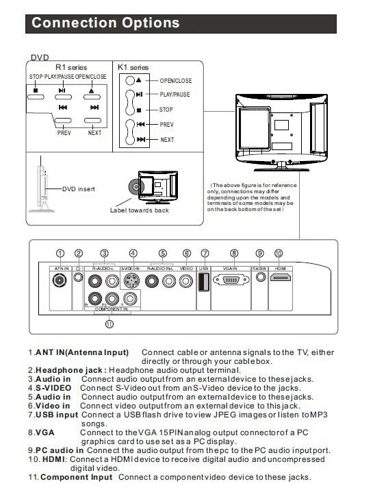 海尔HLC19R1液晶彩电使用手册