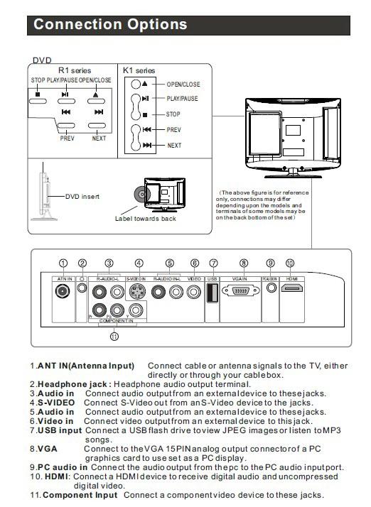 海尔HL19K1液晶彩电使用手册