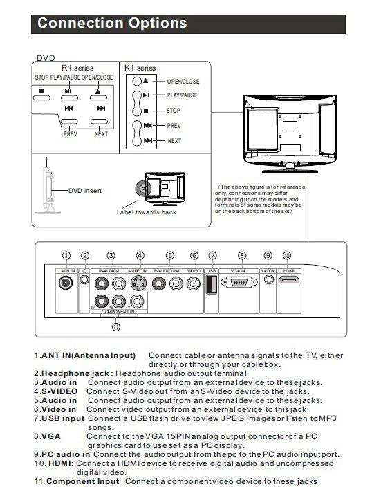 海尔HL19R1液晶彩电使用手册