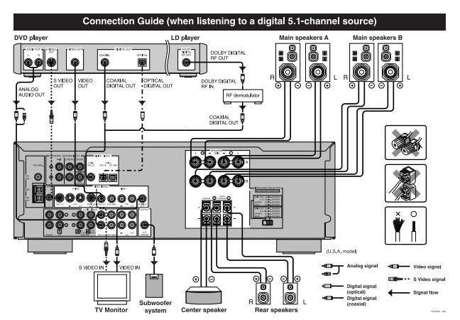 雅马哈htr-5240声乐处理器说明书