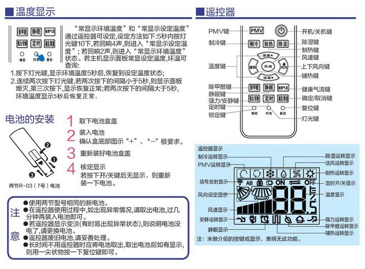 海尔KFR-26GW/06NGA23A(粉)家用空调使用安装说明书