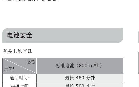 三星SGH-J708i手机使用说明书