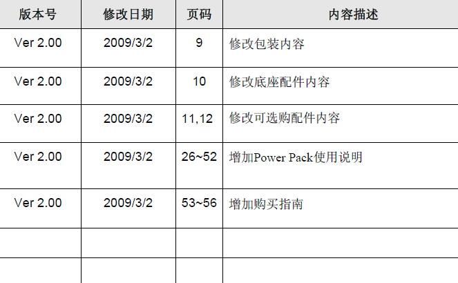巨普智能型数据采集终端器Z-2060型使用说明书