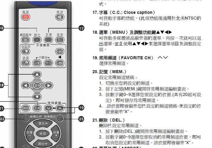奇美多媒体液晶显示器DTL-742E510型使用说明书