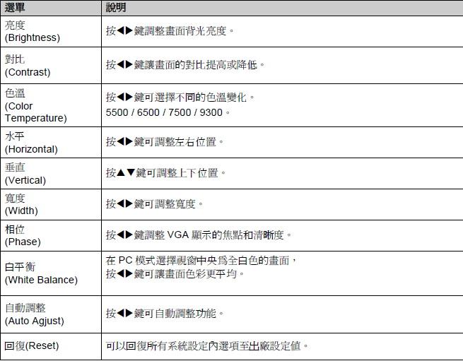 奇美多媒体液晶显示器DTL-642S200型使用说明书