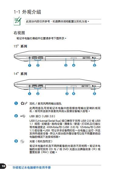 华硕E46CM笔记本电脑说明书