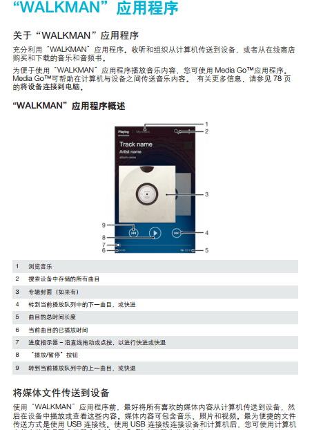 索爱S36h手机使用说明书