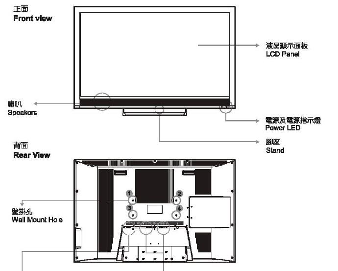 奇美多媒体液晶显示器TL-47S3000T型使用说明书