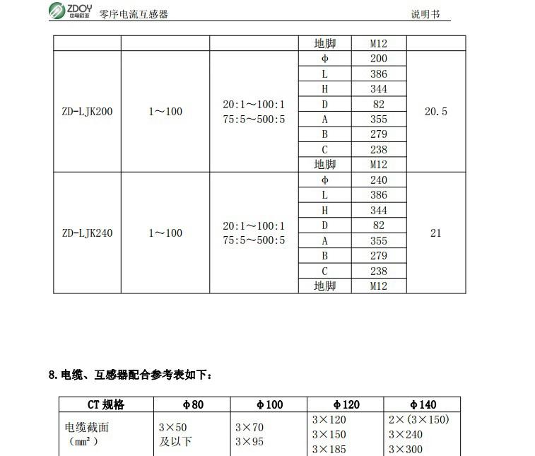 中电欧亚ZD-LJK120零序电流互感器使用说明书