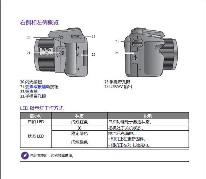BENQ GH688F数码相机说明书