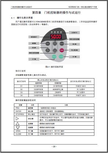 汇川NICE-D-A-S0P4门机一体化控制器用户手册
