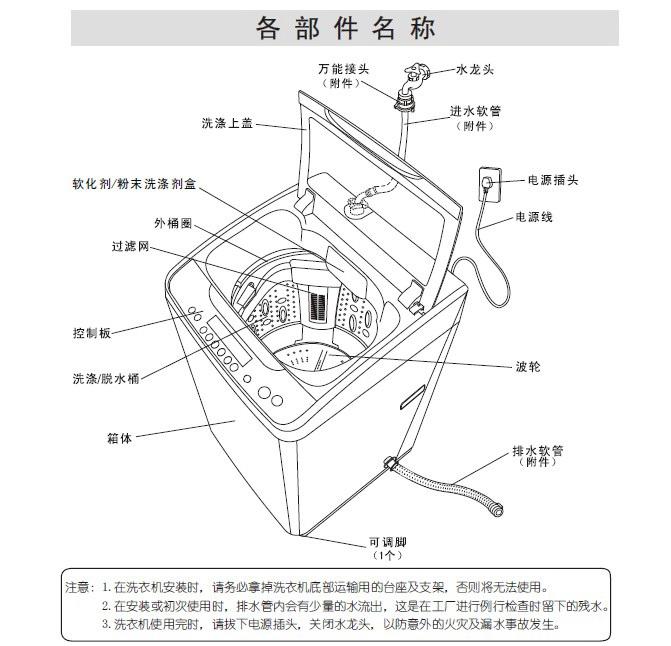 三洋xqb60-b835s洗衣机使用说明书