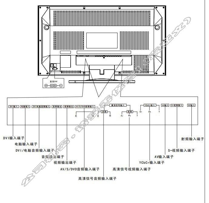 创维26LCATW(8TT3机芯)彩电使用说明书