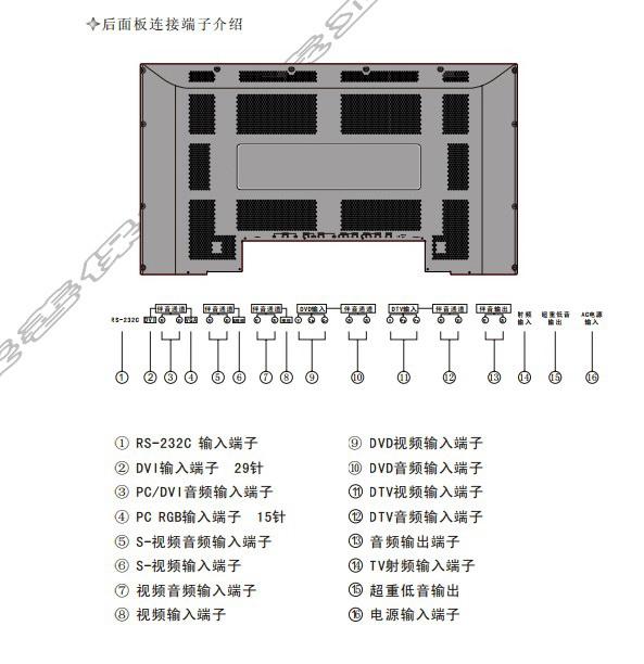 创维43PAAHV(V12无彩边)彩电使用说明书