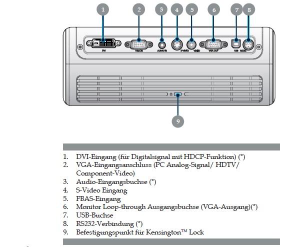 宏基PD527投影机使用说明书