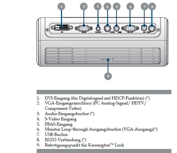 宏基P1165P投影机使用说明书