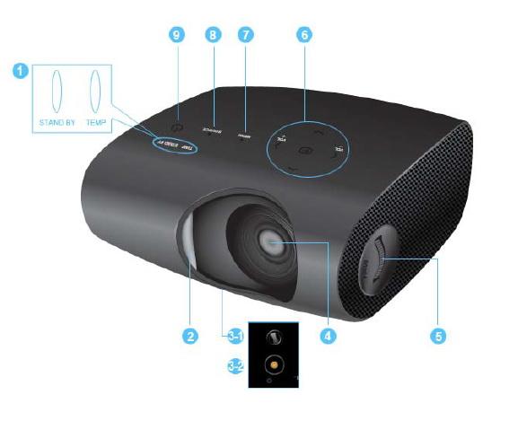 三星SP-D400S投影仪使用说明书