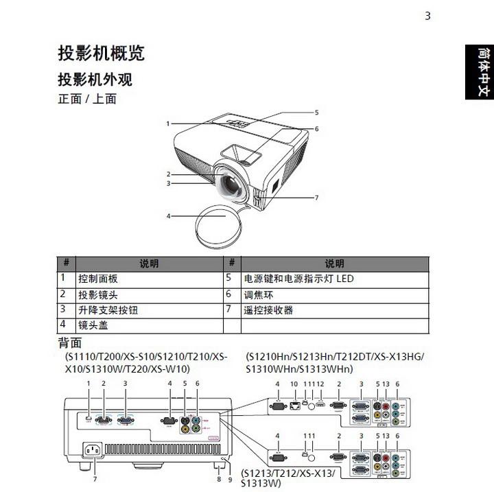 宏基S1310WHn投影机使用说明书