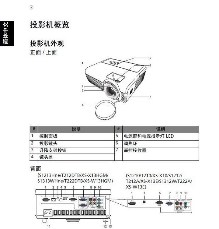 宏基XS-W13E投影机使用说明书