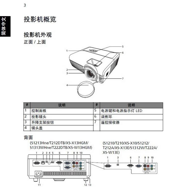 宏基XS-W13HGM投影机使用说明书