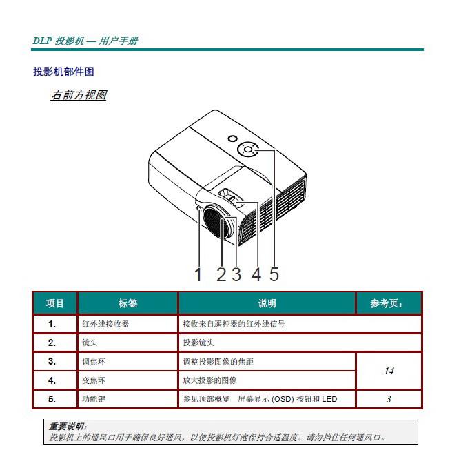 丽讯D548投影机使用说明书