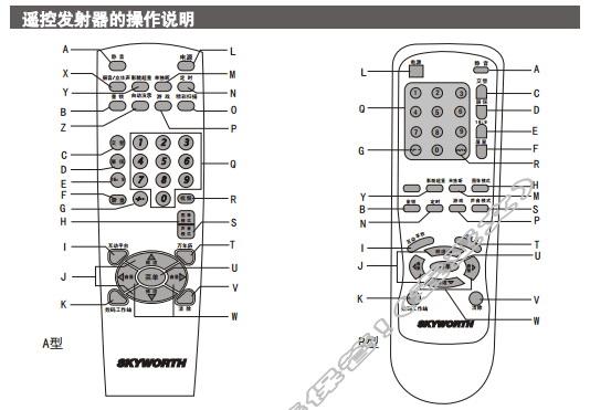 创维21T66AA(3T30机芯)彩电使用说明书