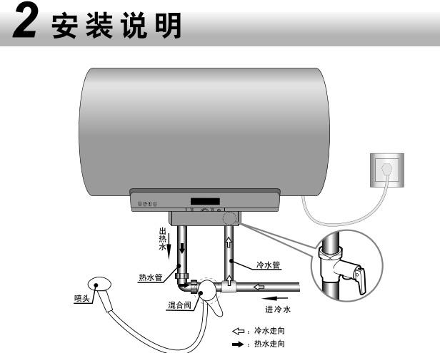 海尔ES50H-Z4(ZE)热水器使用说明书
